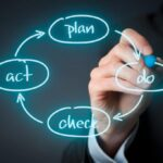 ISO 9001 Requisitos