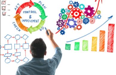 APQP – Fundamentos e Aplicação